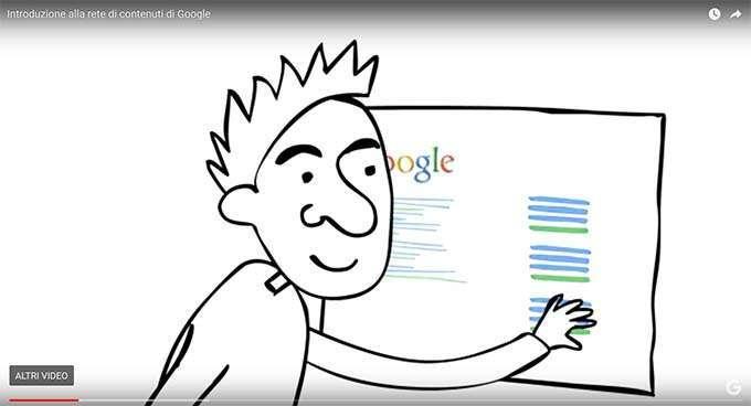 rete dei contenuti di Google