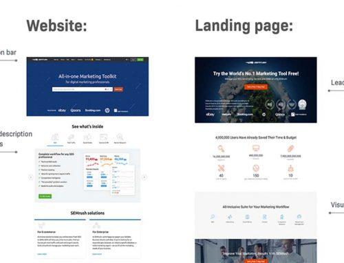 Come creare Landing Page di successo in 10 mosse