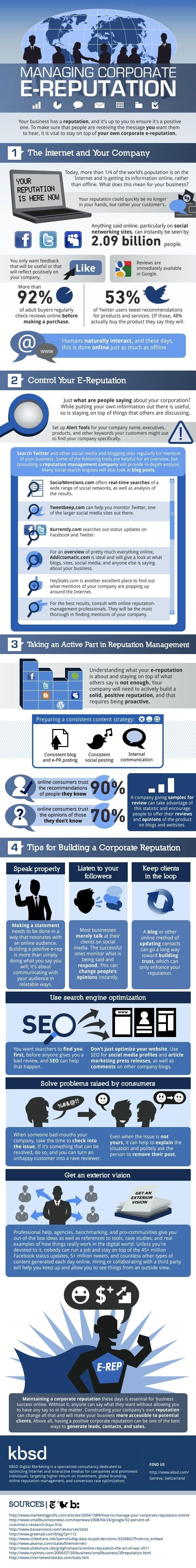 Come gestire la reputazione della tua azienda online